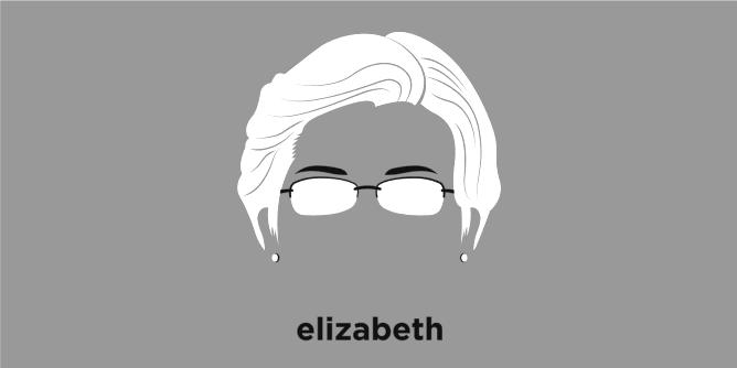 Graphic for elizabeth-warren